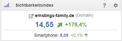 Sichtbarkeitsindex von Ernsting's Family bei Sistrix